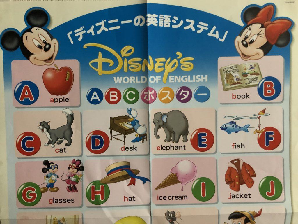 DWEのアルファベットポスター